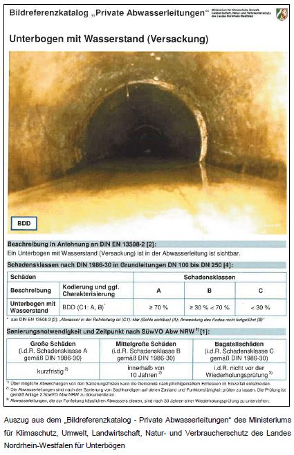 Auszug aus dem Bildreferenzkatalog Private Abwasserleitungen in Bezug auf Unterbögen